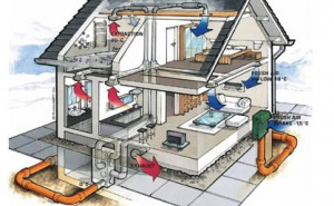 Home Ventilation Systems Ideas
