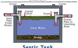 Septic Tank Treatment to Create Better Environment