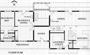 Basic things in design of a house