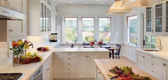 Ideal Kitchen Standard Size